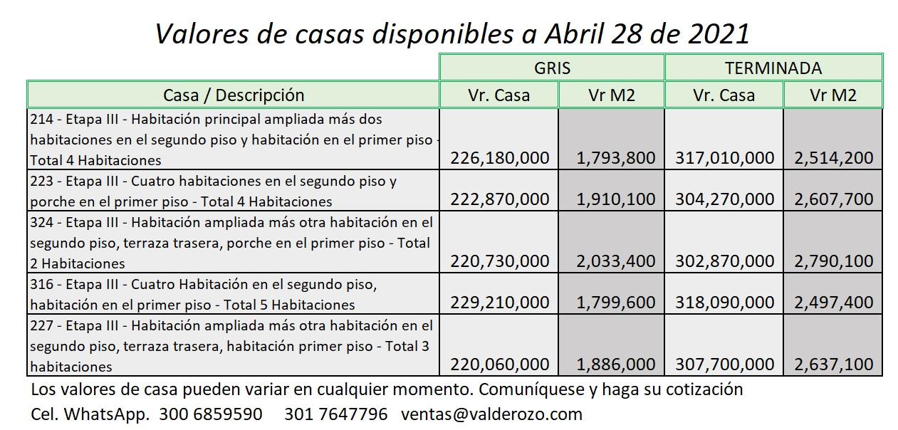 Hoja valores de casa 2021-04-28
